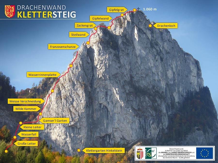 Klettersteig Drachenwand : Topo drachenwand klettersteig « salzburgerland magazin